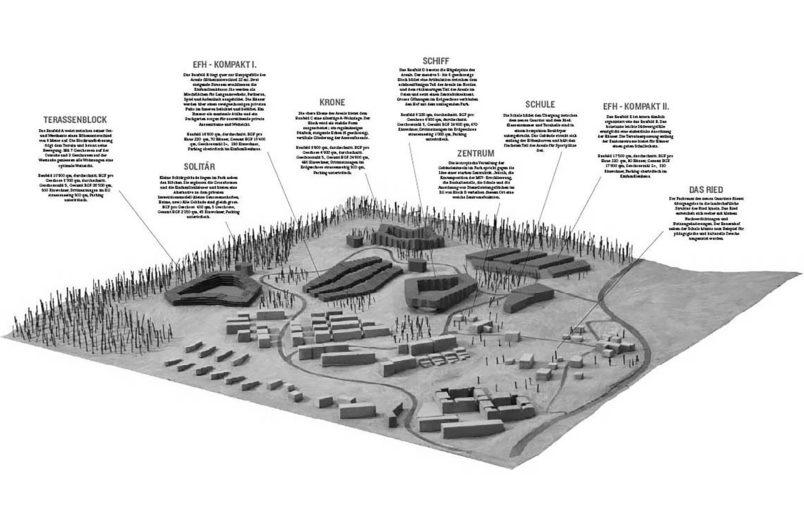 Modell Siedlungskonzeption